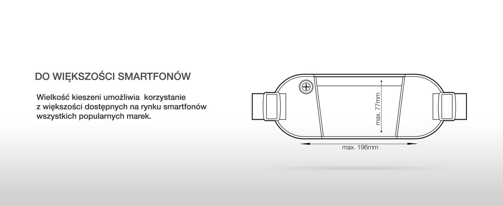 DO WIĘKSZOŚCI SMARTFONÓW. Większości dostępnych na rynku smartfonów wszystkich popularnych marek.